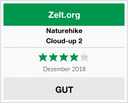Naturehike Cloud-up 2 Test